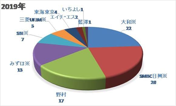 グラフ15